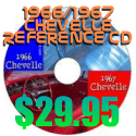 Chevelle Reference CD
